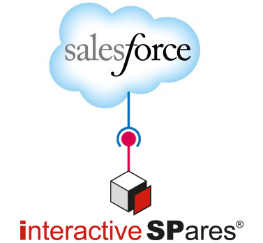 SalesForce e iSP - software per gestire i ricambi